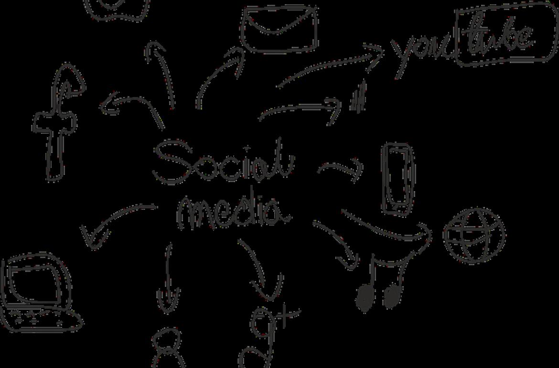 Is Social Media really worth it?